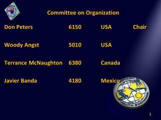 Committee on Organization
