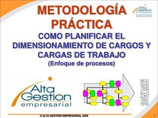 METODOLOGÍA PRÁCTICA COMO PLANIFICAR EL DIMENSIONAMIENTO DE CARGOS Y CARGAS DE TRABAJO
