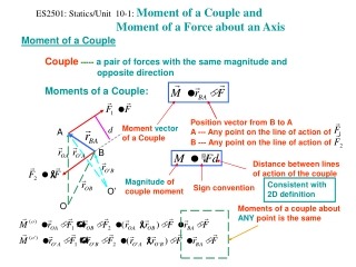 4.6 Moment due to Force Couples