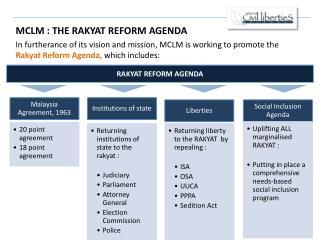 MCLM : THE RAKYAT REFORM AGENDA