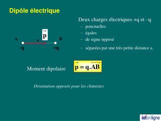 Dipôle électrique