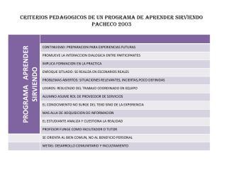 CRITERIOS PEDAGOGICOS DE UN PROGRAMA DE APRENDER SIRVIENDO PACHECO 2003