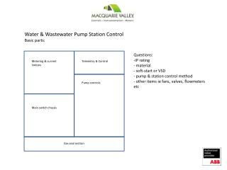 Water & Wastewater Pump Station Control Basic parts: