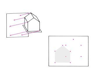 Aufr issaxonometrie   |  Schräge Parallelprojektion auf eine vertikale Bildebene