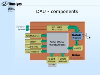 DAU - components