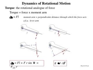Levers, Torque, Rotation, Angular momentum,