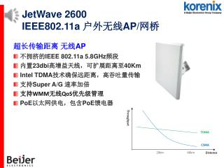 JetWave 2600 IEEE802.11a  ???? AP/ ??
