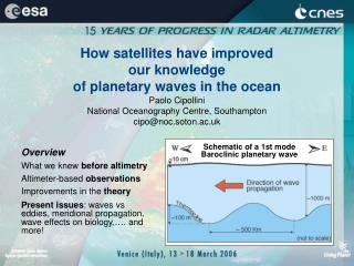 How satellites have improved ourknowledge ofplanetary waves inthe ocean