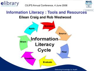 Information Literacy : Tools and Resources