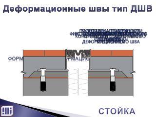 Деформационные швы тип ДШВ