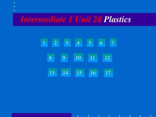 Intermediate 1 Unit 2d  Plastics
