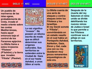 SIGLO  11  AEC
