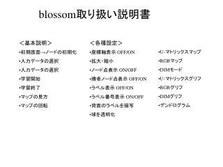 blossom 取り扱い説明書
