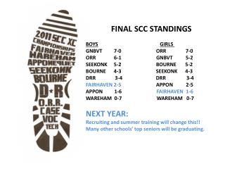 FINAL SCC STANDINGS  BOYS GIRLS  GNBVT         7-0                           ORR               7-0