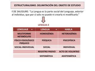 ESTRUCTURALISMO. DELIMITACIÓN DEL OBJETO DE ESTUDIO
