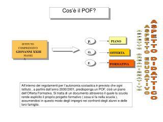 Cos'è il POF?