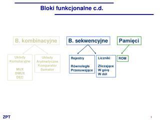 Bloki funkcjonalne c.d.
