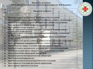 Вакантные должности  ГБУЗ  « Пензенская областная клиническая больница им. Н.Н. Бурденко»