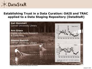 Establishing Trust in a Data Curation: OAIS and TRAC