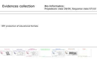 Evidences collection