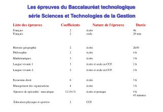 Les épreuves du Baccalauréat technologique série Sciences et Technologies de la Gestion