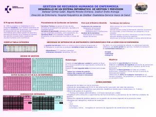 GESTION DE RECURSOS HUMANOS DE ENFERMERIA