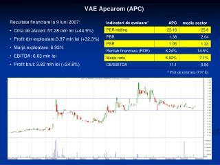 VAE  Apcarom  (APC)