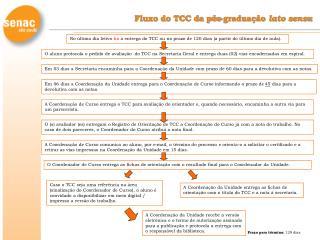 Fluxo do TCC da p�s-gradua��o  lato sensu