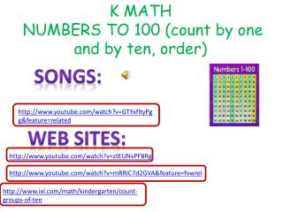 K MATH  NUMBERS TO 100 (count by one and by ten, order)