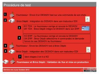 Fournisseur : Envoi d'un DESADV test sur une commande de son choix