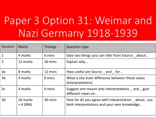 Popular support for Hitler was the most important reason why he became Chancellor in 1933  How far do you agree with th