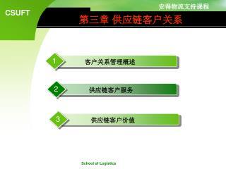 第三章 供应链客户关系