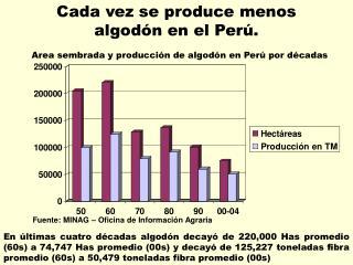 Cada vez se produce menos algod n en el Per .  Area sembrada y producci n de algod n en Per  por d cadas