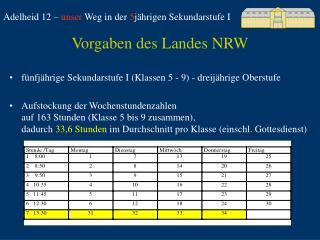 Vorgaben des Landes NRW