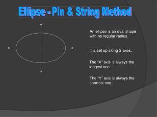 Ellipse - Pin & String Method