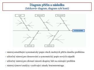 Diagram příčin a následku (Ishikawův diagram, diagram rybí kosti)