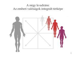 A négy kvadráns: Az emberi valóságok integrált térképe