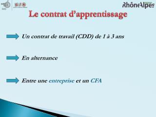 Un contrat de travail (CDD) de 1 à 3 ans