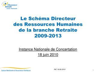 Le Schéma Directeur  des Ressources Humaines de la branche Retraite 2009-2013