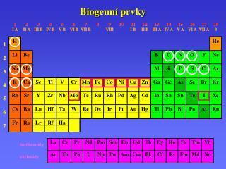 Biogenní prvky