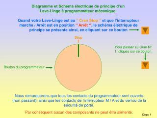 Diagramme et Schéma électrique de principe d'un Lave-Linge à programmateur mécanique.