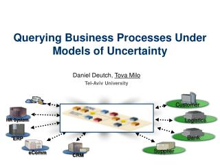 Querying Business Processes Under Models of Uncertainty