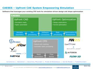 CAESES – Upfront CAE System Empowering Simulation
