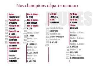 Nos champions d�partementaux