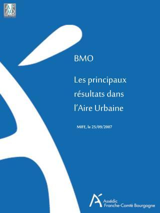 BMO  Les principaux résultats dans  l'Aire Urbaine