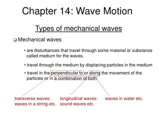 Chapter 14: Wave Motion