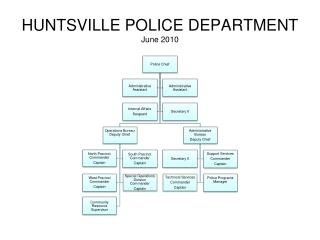HUNTSVILLE POLICE DEPARTMENT June 2010