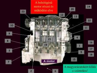 A belsőégésű motor részei és működési elve