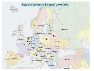 Research  facilities at European Universities