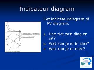 Indicateur  diagram